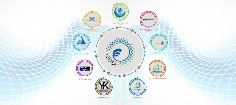 پارک علم و فناوری ایرانیان
