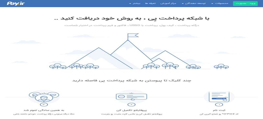 شبکه پرداخت پی(تجارت الکترونیک وب پویای البرز)