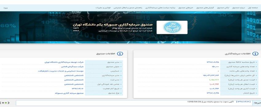 صندوق سرمایه گذاری جسورانه یکم دانشگاه تهران