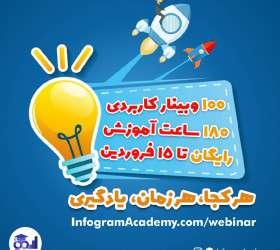ارائه آموزش رایگان در کمپین هر کجا، هر زمان، یادگیری