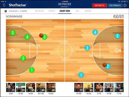 ShotTracker –   بسکتبال ابزاری  که بطور خودکار عملکرد بسکتبالیست را ارزیابی می کند