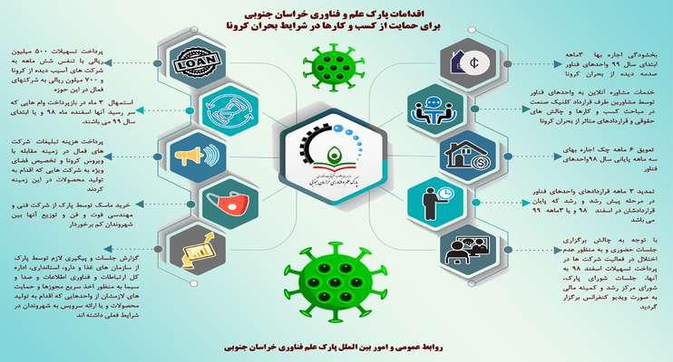 رئیس پارک علم و فناوری خراسان جنوبی: شرکتهای دانش بنیان و واحدهای فناور خسارت دیده از کرونا حمایت میشوند