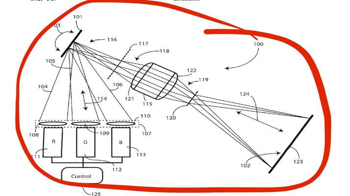 مایکروسافت استارتاپ MicroVision را تصاحب کرد