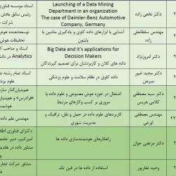 جدول زمانبندی رویداد علم داده