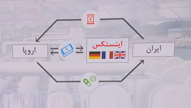 اروپا برای ایران خط اعتباری باز میکند؛ آغاز به کار اینستکس از فردا