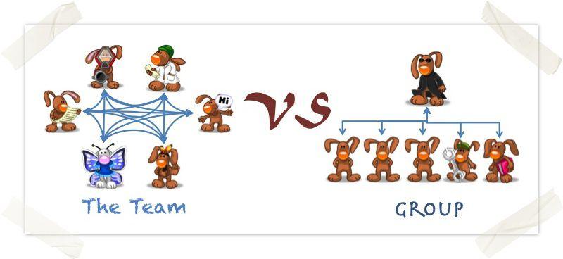 تیمسازی و کار تیمی؛ کلید موفقیت استارتآپها