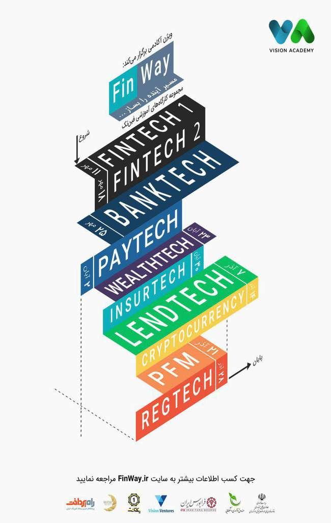 فینوی (FinWay)، مجموعه رویدادهای آموزشی در حوزه آموزش فناوریهای مالی